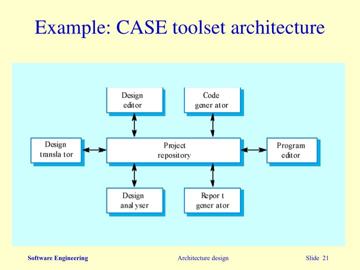 Example: CASE toolset architecture