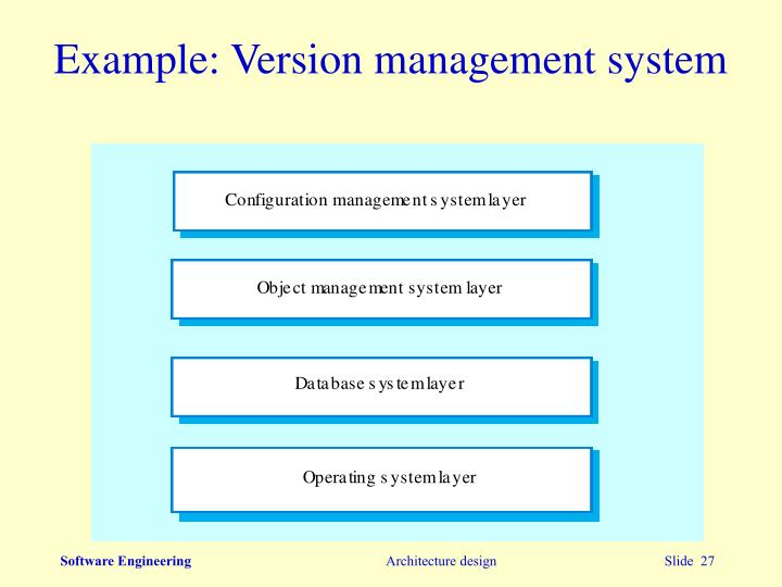 Example: Version management system