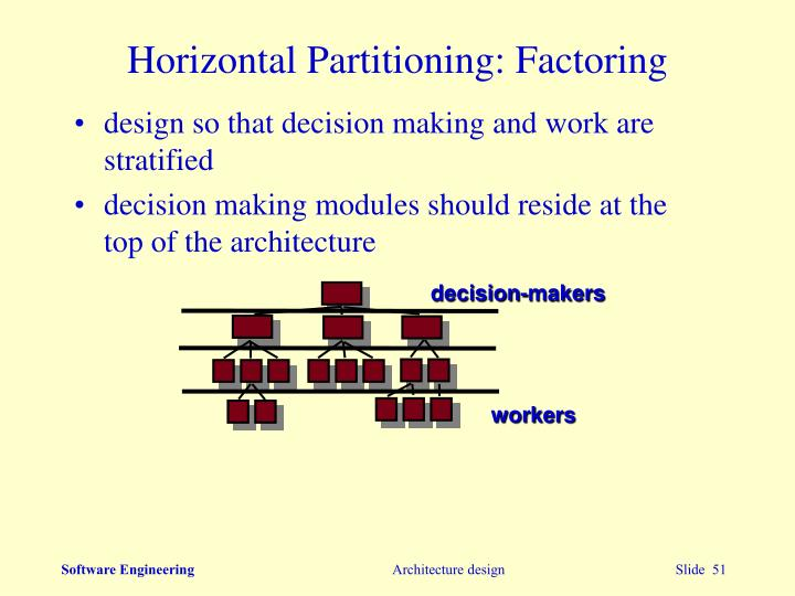 Horizontal Partitioning: Factoring