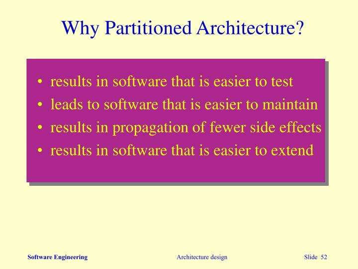 Why Partitioned Architecture?