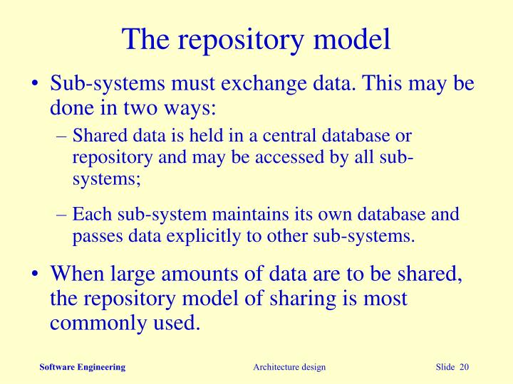 The repository model