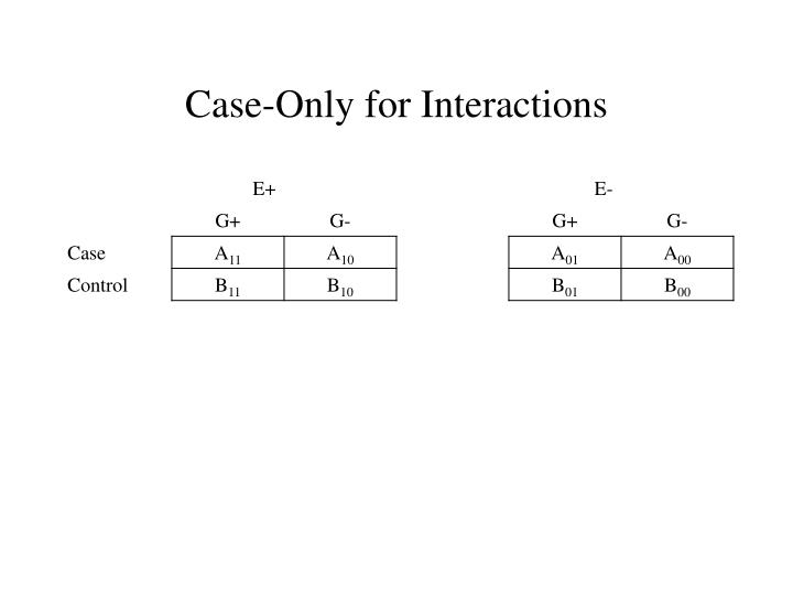 Case-Only for Interactions