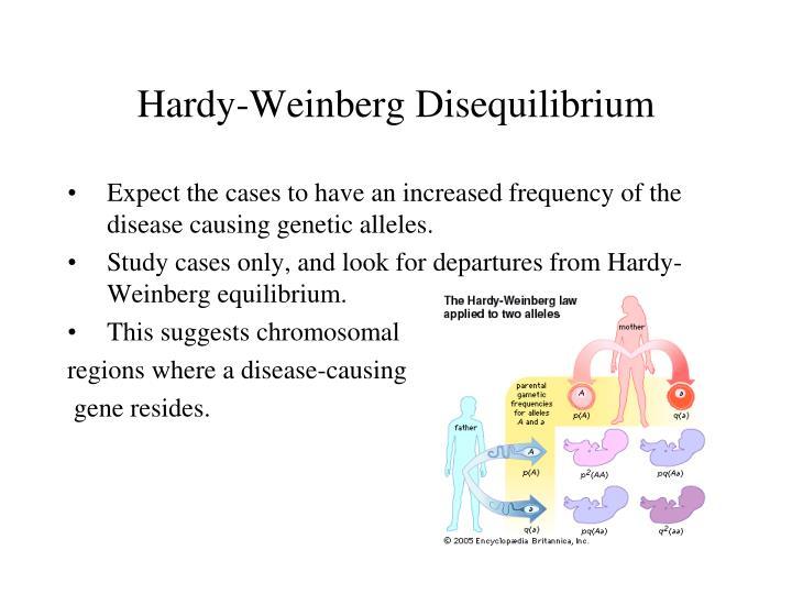 Hardy-Weinberg Disequilibrium