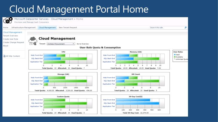 Cloud Management Portal Home