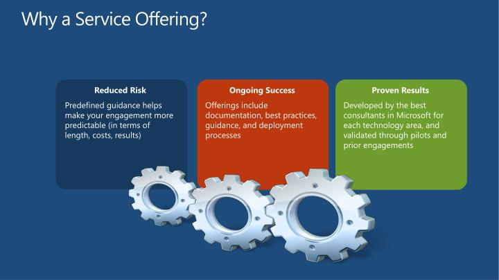 Why a Service Offering?
