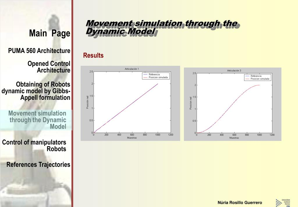 Movement simulation through the Dynamic Model