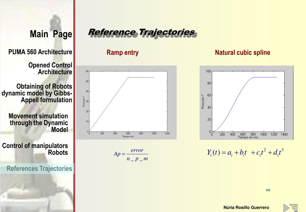 Reference Trajectories