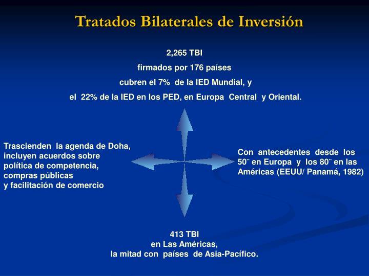 Tratados Bilaterales de Inversin