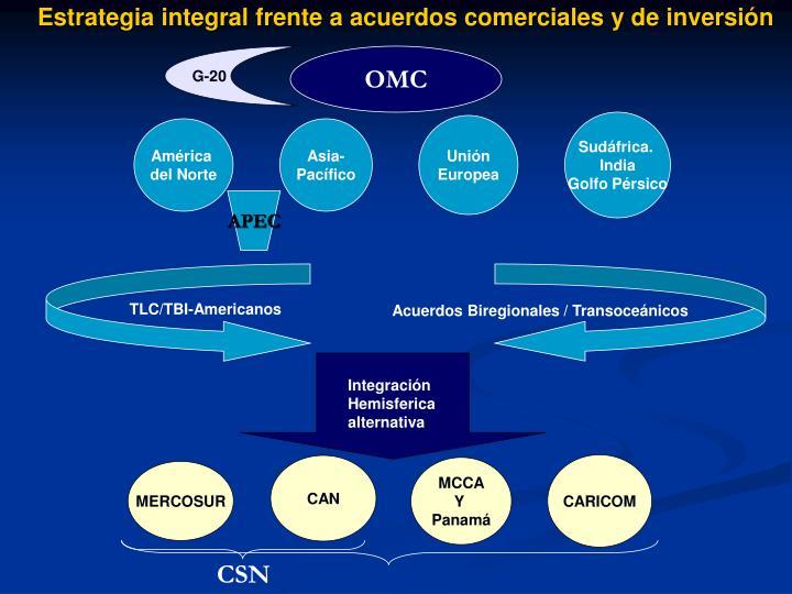 Estrategia integral frente a acuerdos comerciales y de inversin