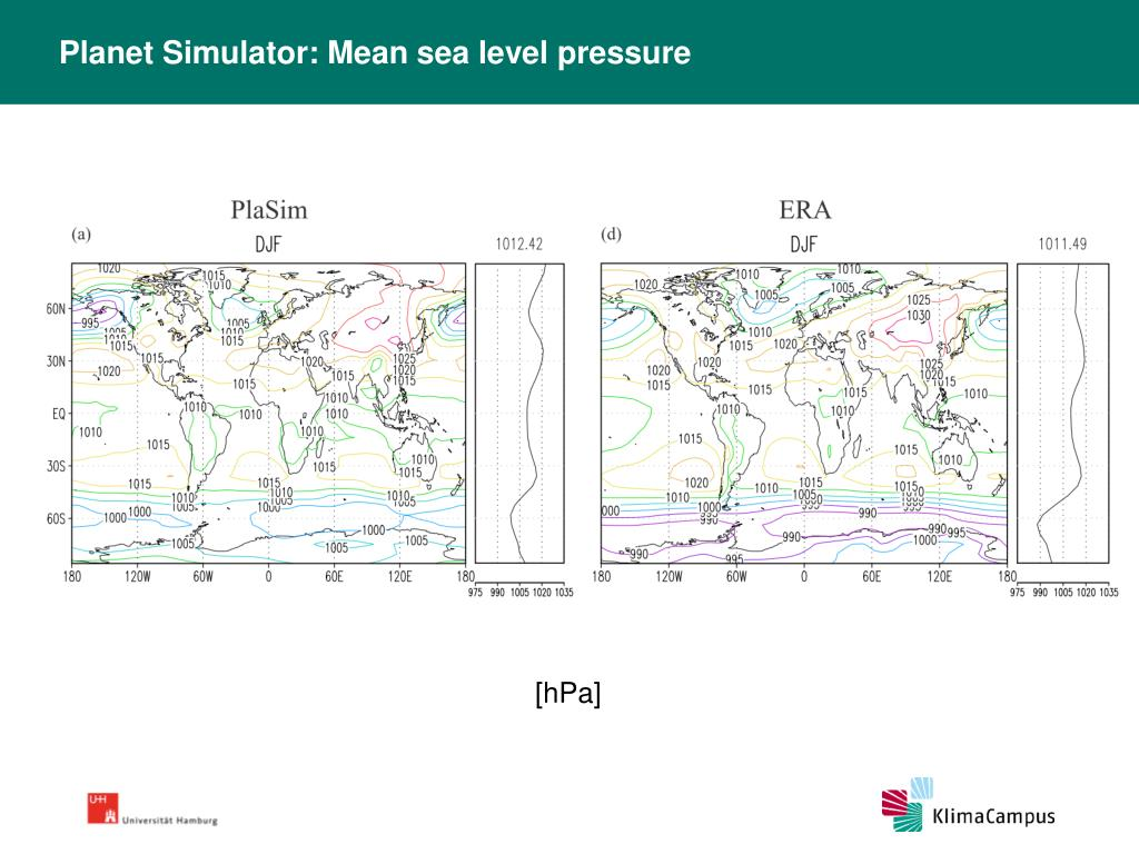 Planet Simulator: Mean sea level pressure