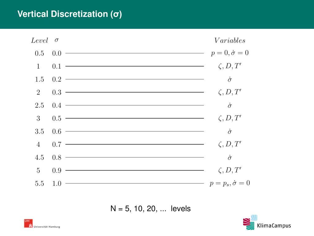 Vertical Discretization (