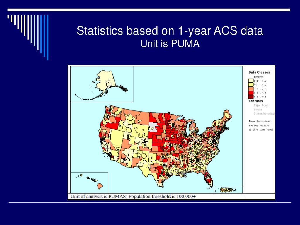 Statistics based on 1-year ACS data