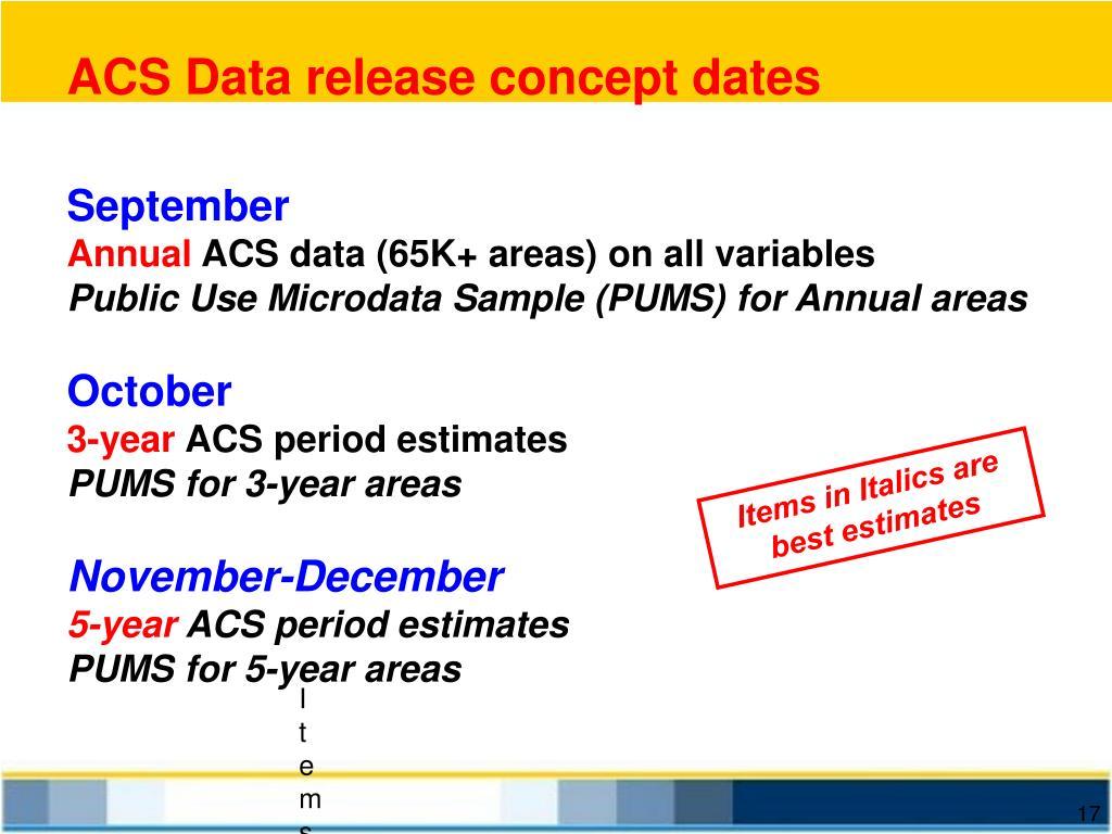 ACS Data release concept dates