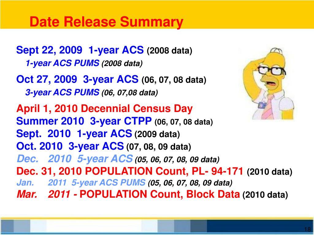 Date Release Summary