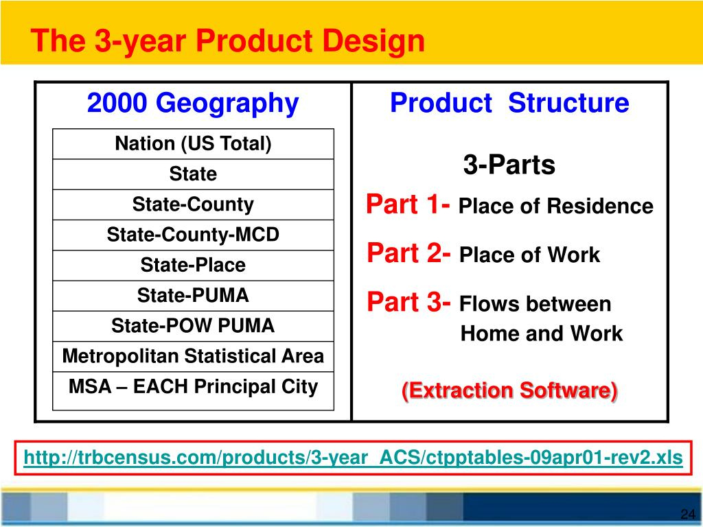 2000 Geography