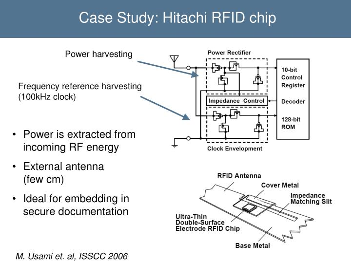 Case Study: Hitachi RFID chip