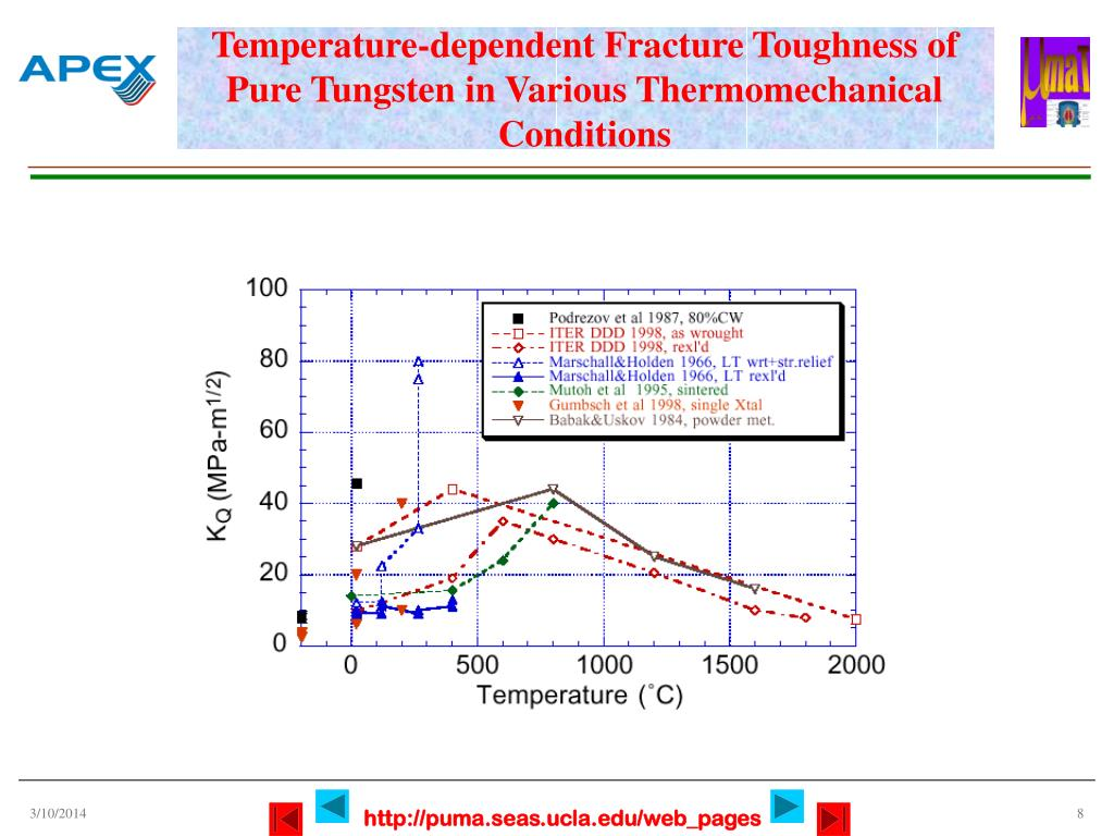 Temperature-dependent Fracture Toughness of Pure Tungsten in Various Thermomechanical Conditions