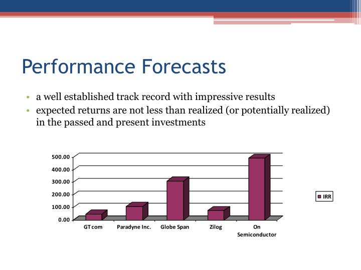 Performance Forecasts