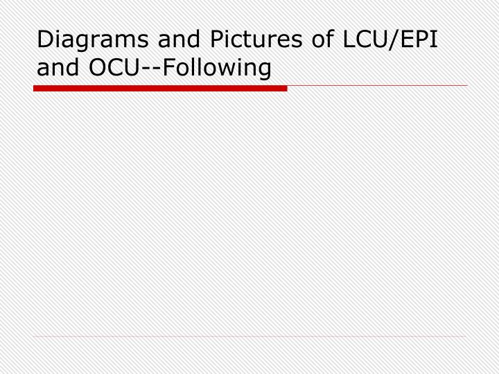Diagrams and Pictures of LCU/EPI and OCU--Following