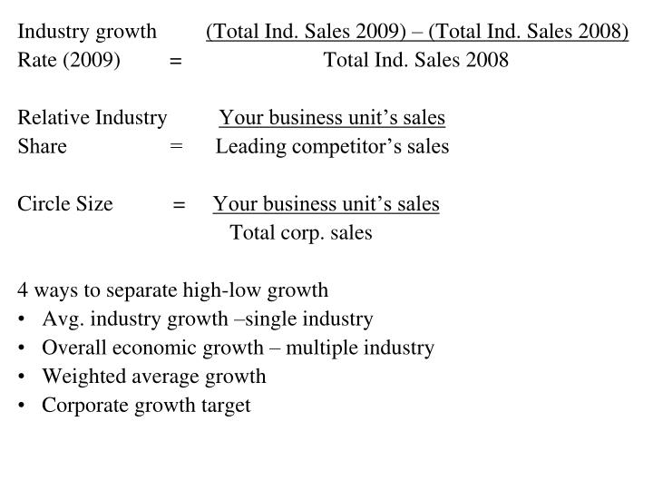 Industry growth