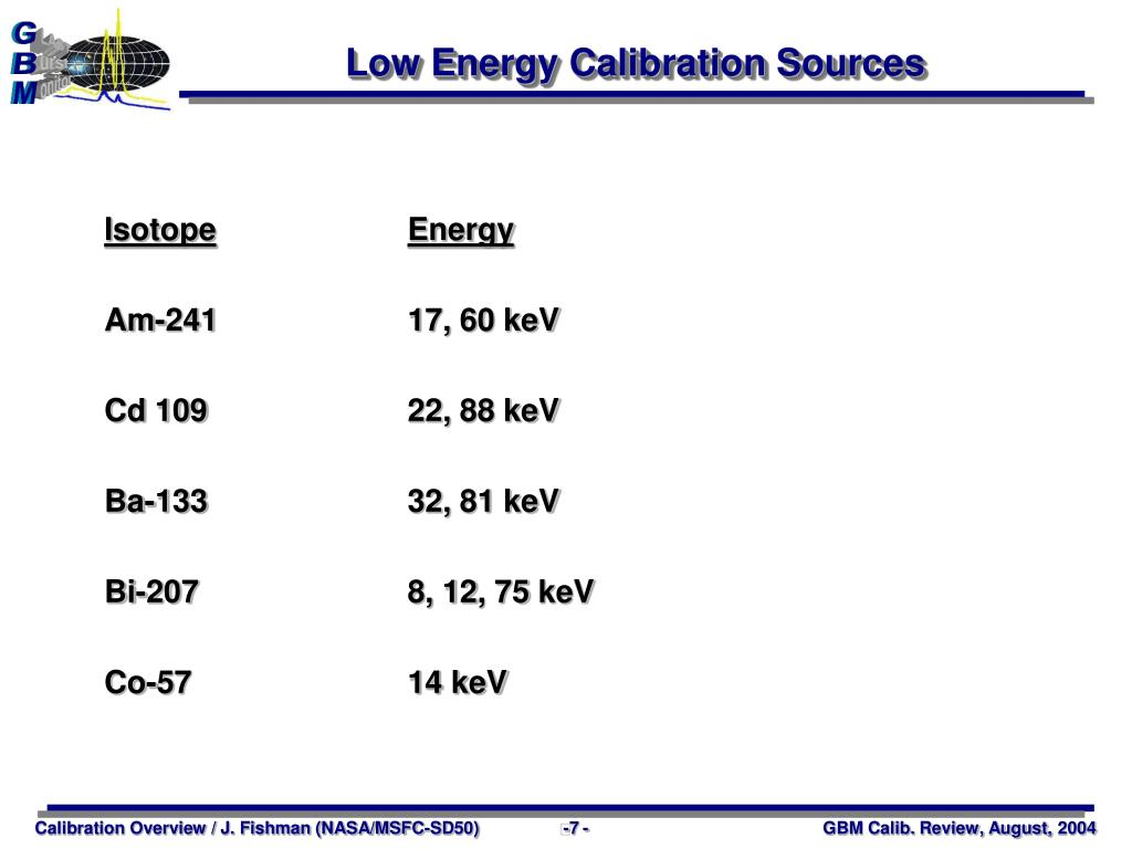 Low Energy Calibration Sources