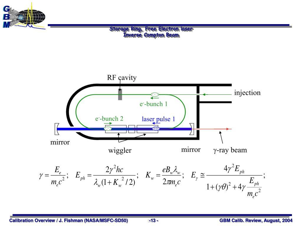 Storage Ring, Free Electron laser
