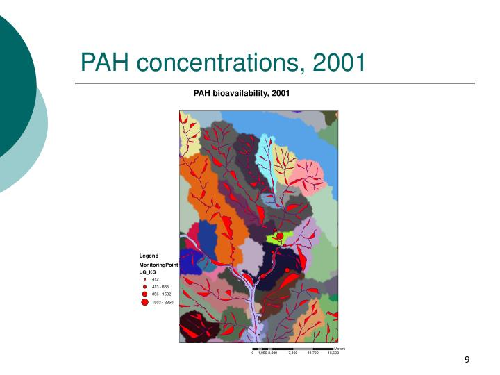 PAH concentrations, 2001