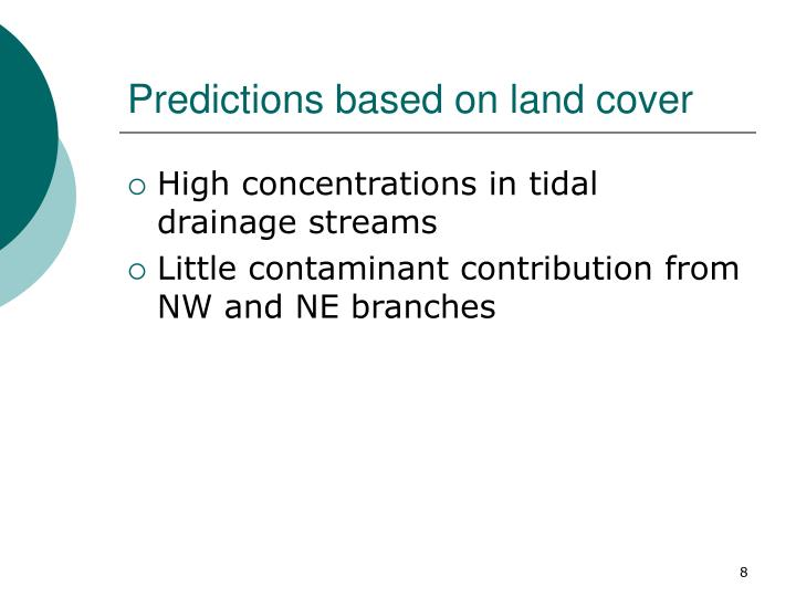 Predictions based on land cover