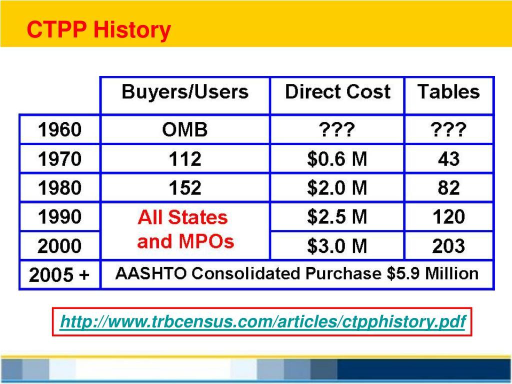 CTPP History
