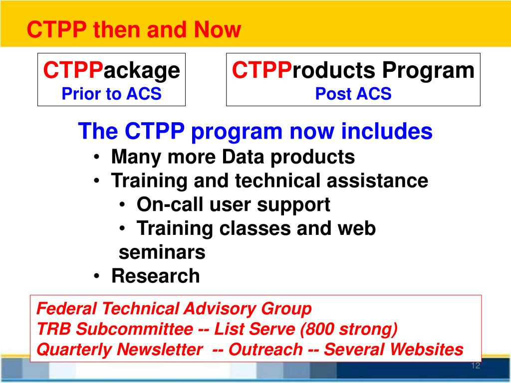 CTPP then and Now