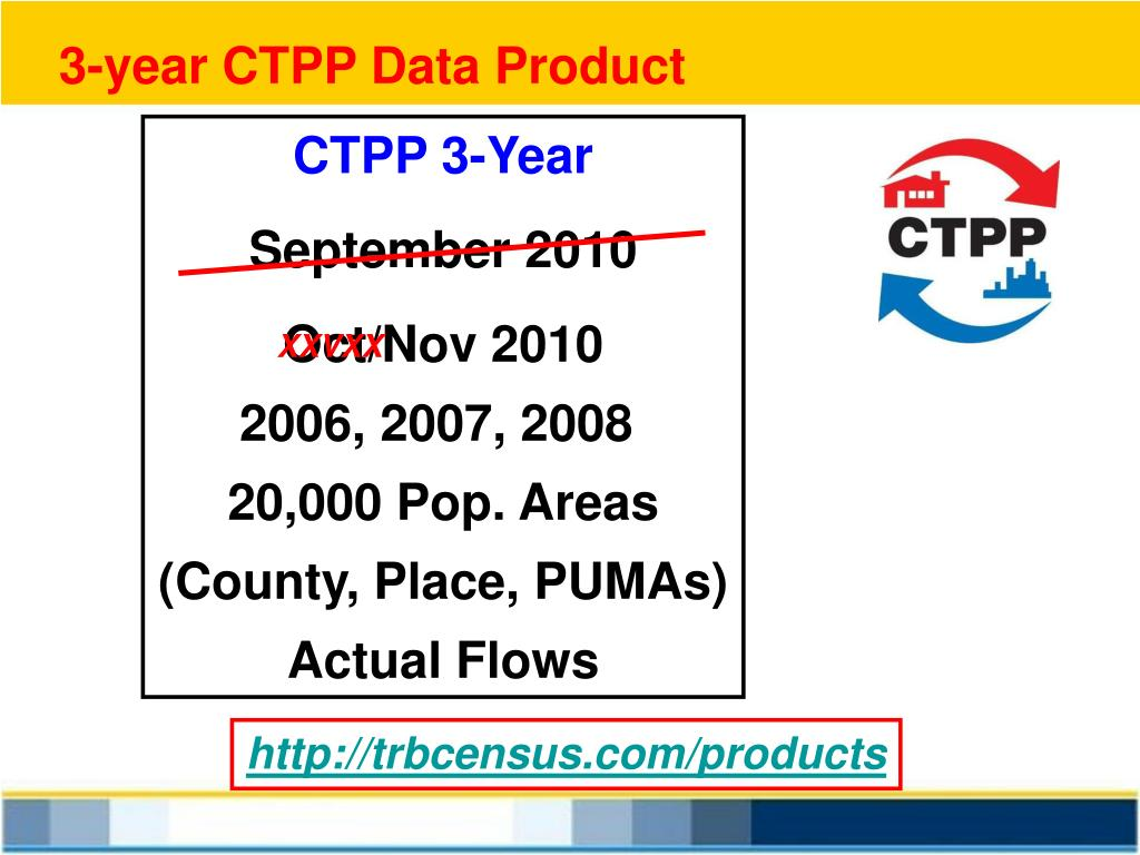 3-year CTPP Data Product