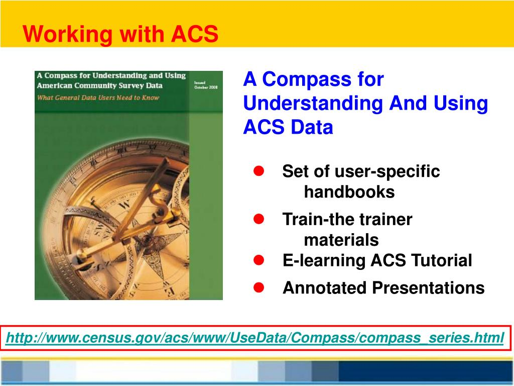 Working with ACS