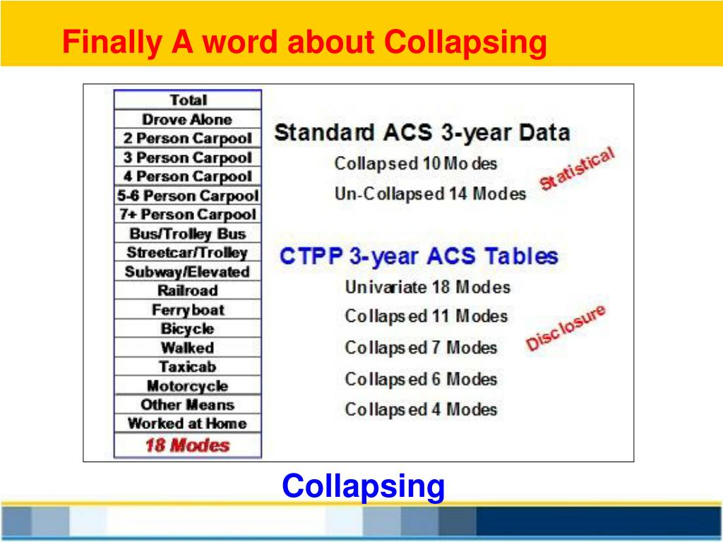 Finally A word about Collapsing