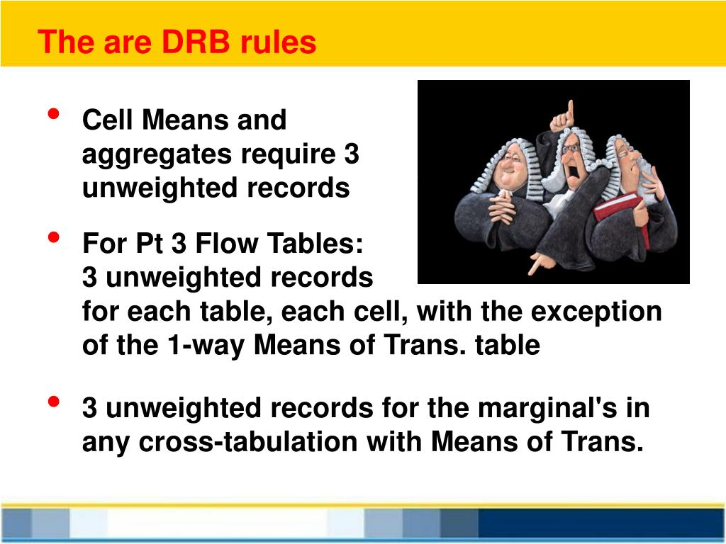 The are DRB rules