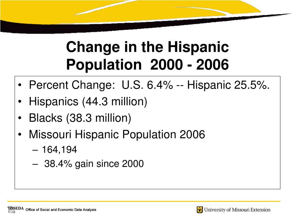 Percent Change:  U.S. 6.4% -- Hispanic 25.5%.