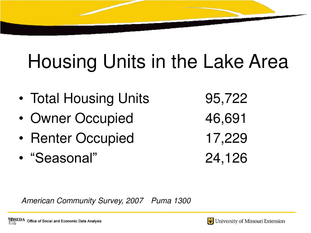 Total Housing Units95,722