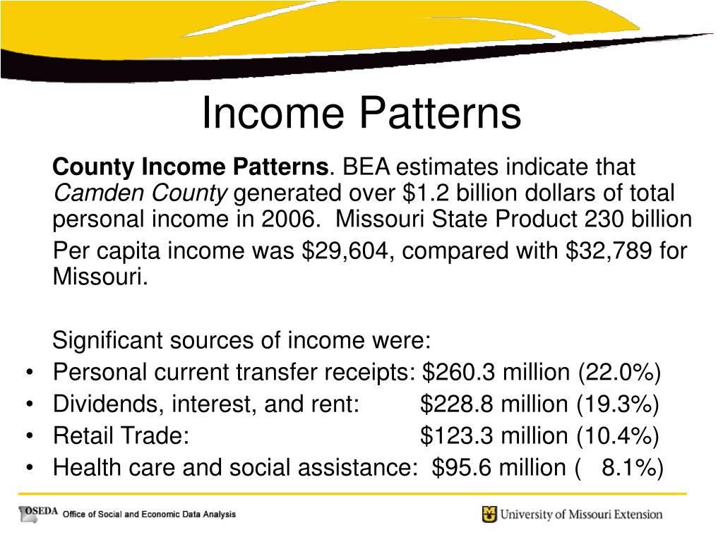 County Income Patterns