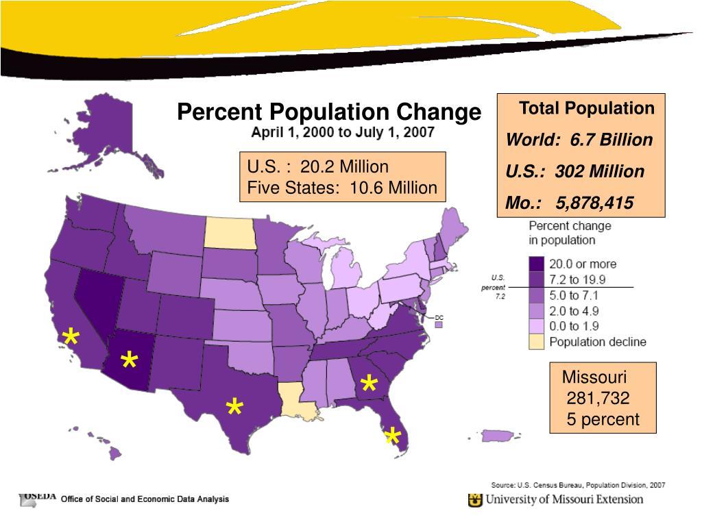 Percent Population Change