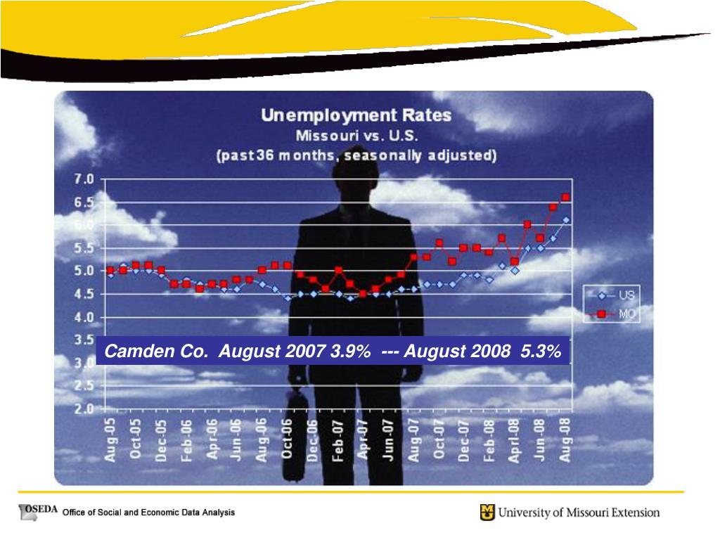 Camden Co.  August 2007 3.9%  --- August 2008  5.3%