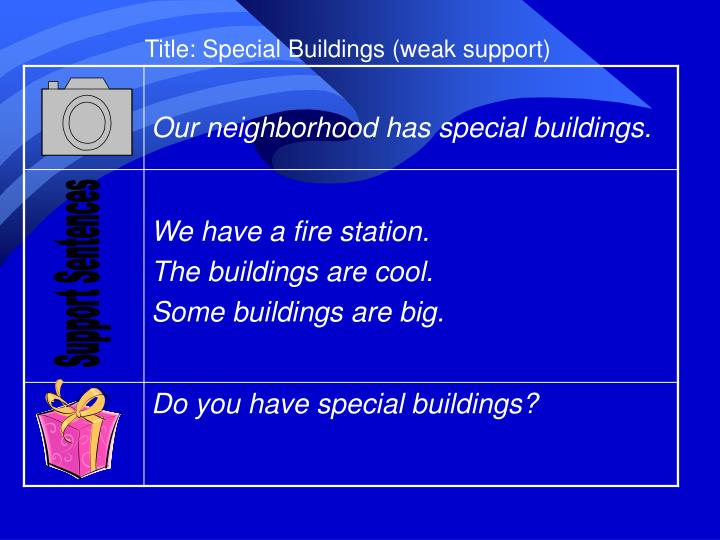 Title: Special Buildings (weak support)