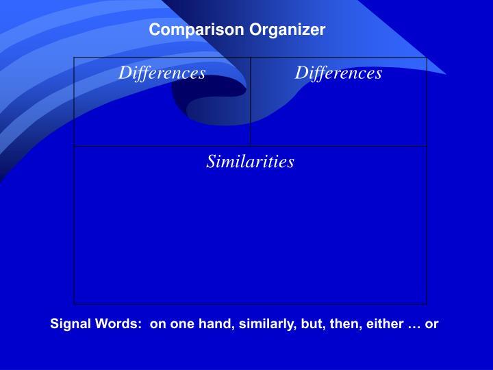 Comparison Organizer