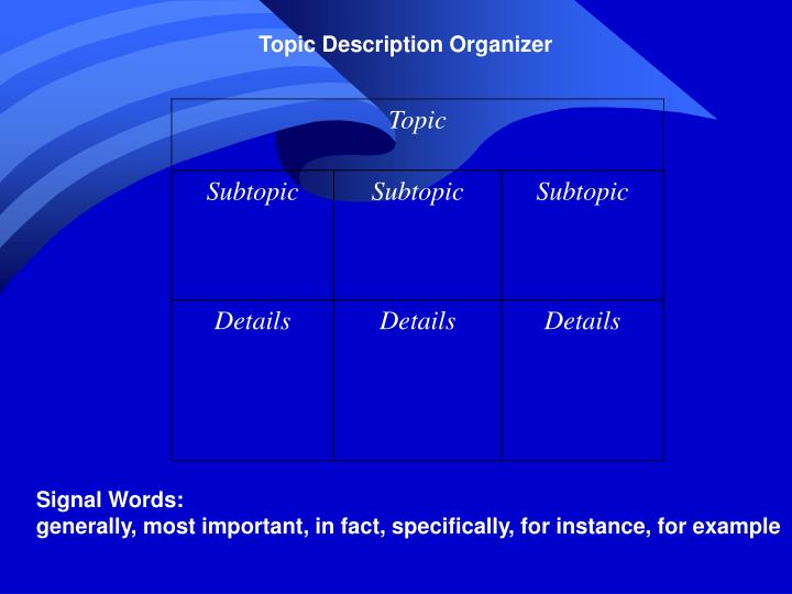 Topic Description Organizer