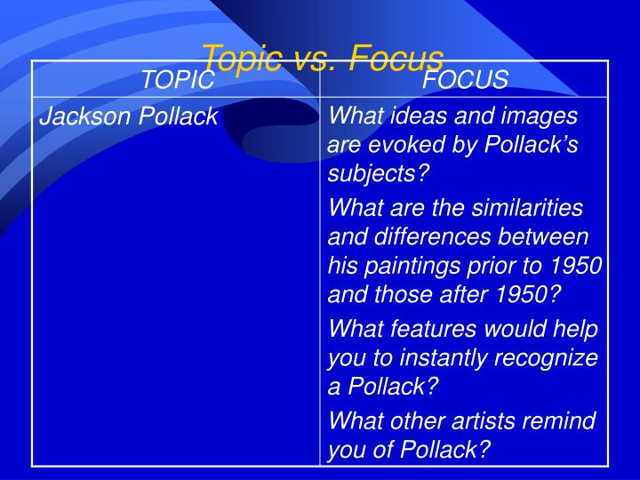 Topic vs. Focus