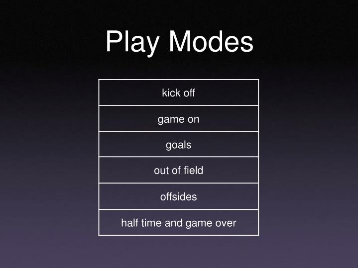 Play Modes