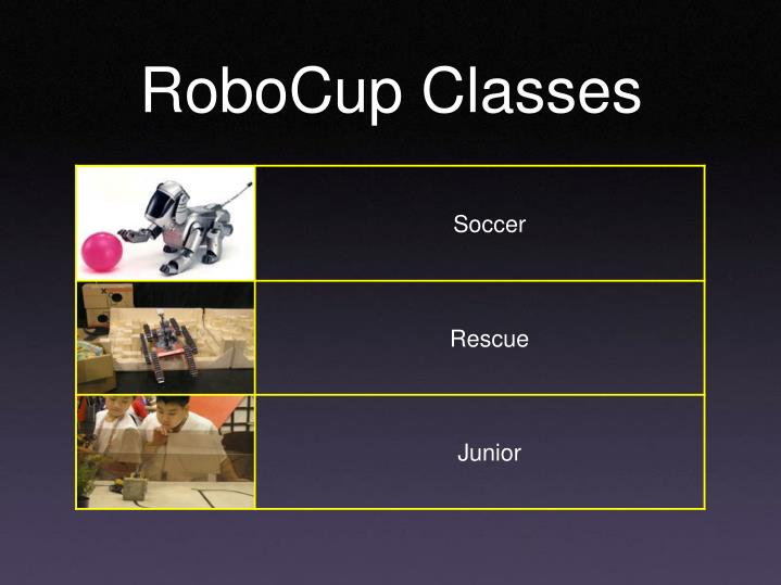 RoboCup Classes