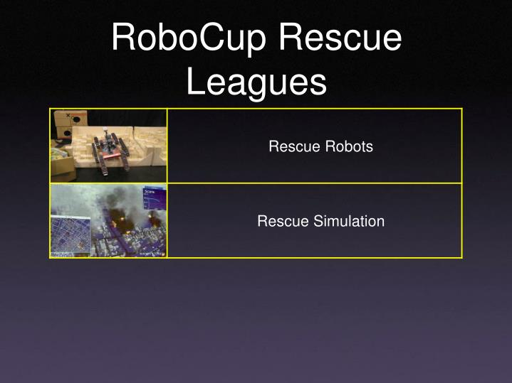 RoboCup Rescue Leagues
