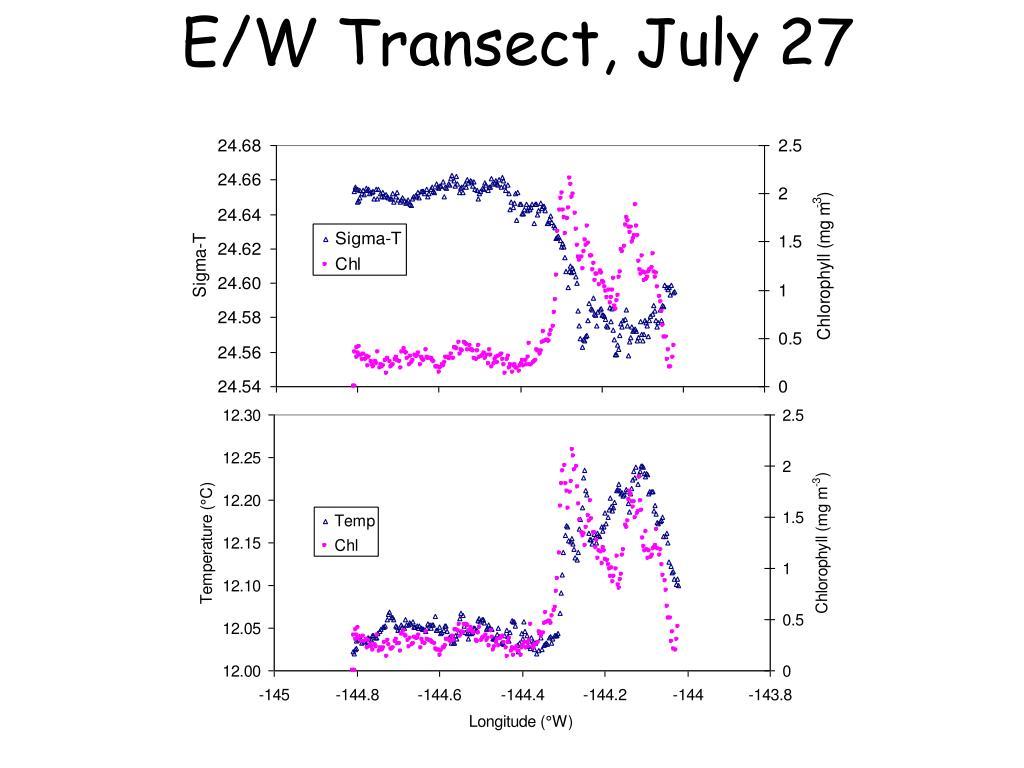 E/W Transect, July 27