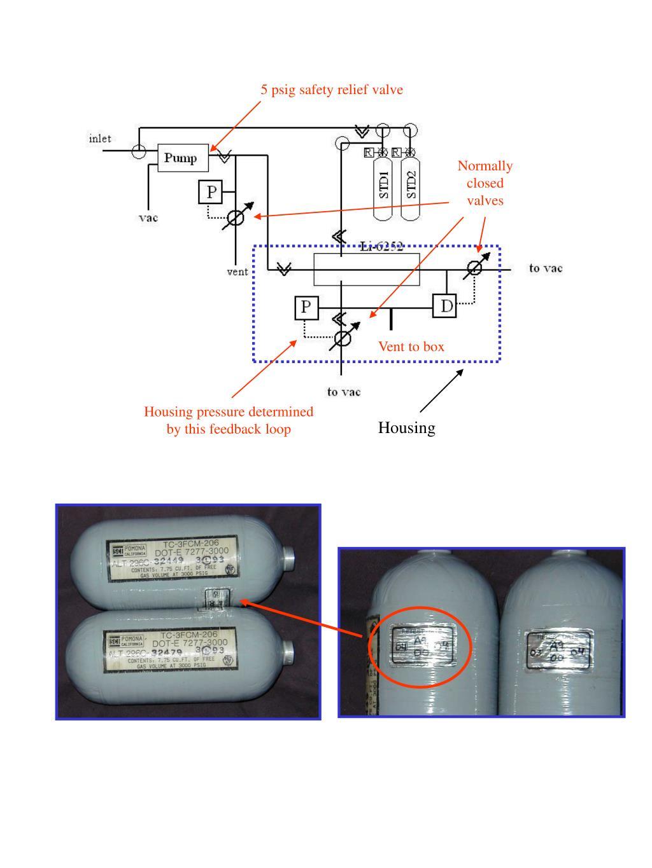 5 psig safety relief valve
