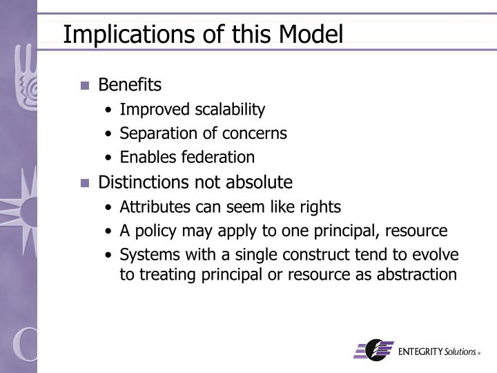 Implications of this Model