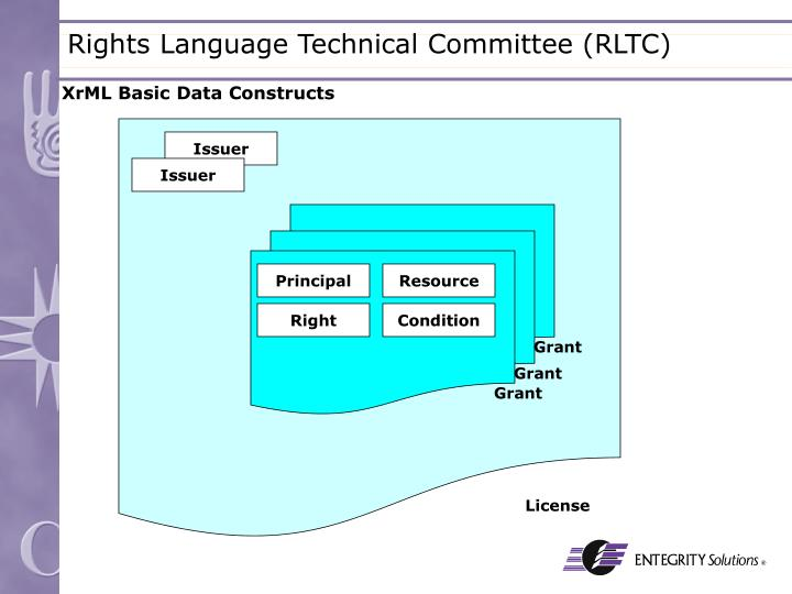 Rights Language Technical Committee (RLTC)